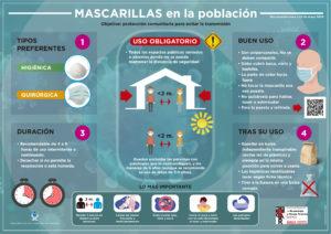 USO ADECUADO DE MASCARILLAS EN LA POBLACIÓN
